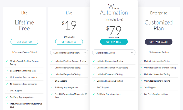 LambdaTest monthly pricing plans