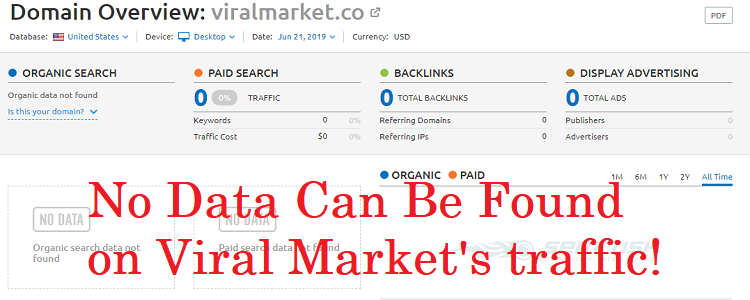 Viral Market semrush traffic analysis