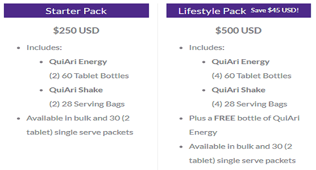 QuiAri promoter product package