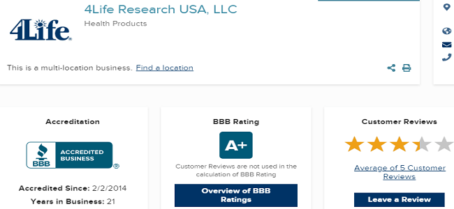 4life bbb rating for business