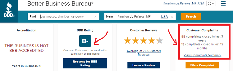 MyDailyChoice bbb rating